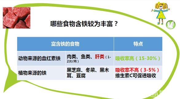 如何给宝贝补铁?北京儿童医院营养科李时莲